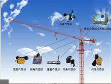 深圳塔吊防碰撞